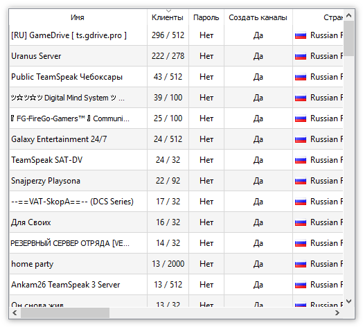 перечень доступных серверов