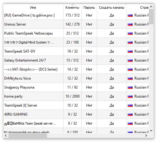 Список серверов в TeamSpeak