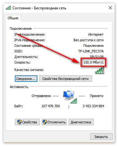 Высокоскоростное подключение к интернету (не менее 1мбит/с);